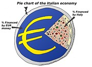 News Mixed Media - Italian economy as a pie chart by OptionsClick BlogArt