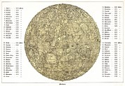Craters Prints - Lunar Map, 1822 Print by Detlev Van Ravenswaay