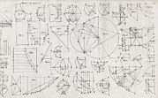 Diagrams Posters - Mathematical Diagrams, 17th Century Poster by Middle Temple Library