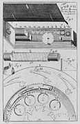 17th Century Posters - Mechanisms Of Gottfried Leibnizs Poster by Everett