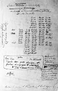 Mendeleyev's Periodic Table, 1869 Print by Ria Novosti