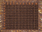 Industrial Background Posters - Multiplication Table Poster by Igor Kislev