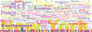 Typography Map Digital Art - My New York in Words by Kristi L Randall