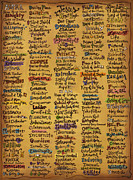 Bible Art Posters - Names of God - Inspirational Scripture Painting Poster by Annie Laurie