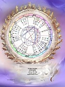 Selection Digital Art - Natal Chart Art by Avi Astrology