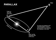Black Background Digital Art - Parallax Diagram by Ron Miller
