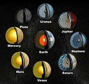 Pluto Posters - Planets Internal Structures Poster by Christian Darkin