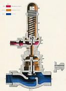 Throttle Posters - Pump Governor - Westinghouse Air Brake Poster by Sheila Terry