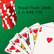 Casino Artist - Royal Flush what are the...
