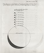 Transactions Framed Prints - Saturn-moon Observations, 18th Century Framed Print by Middle Temple Library