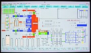 Boiler Photos - Screenshot Of A Boiler Control System by Paul Rapson