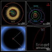 Quartet Posters - Sednas Orbit Poster by NASA / JPL-Caltech