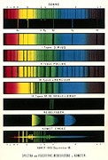 Element Of Light Posters - Space Spectra, Historical Diagram Poster by Detlev Van Ravenswaay