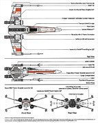X-wing Prints - Star Wars X Wing Plans Print by Paul Van Scott