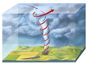 Opposite Directions Posters - Tornado Dynamics, 3d Artwork Poster by Gary Hincks