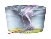 Destructive Framed Prints - Tornado Dynamics Framed Print by Gary Hincks