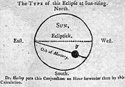 Eclipse Drawings - Transit Of Mercury 1753 by Granger