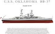Greatest Generation Digital Art Prints - USS Oklahoma on December 7th Print by Matthew Webb