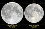 Variation In Apparent Lunar Diameter Print by Laurent Laveder