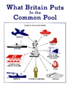 Wwii Propaganda Digital Art - What Britain Puts In The Common Pool by War Is Hell Store