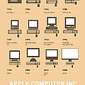 My Evolution Apple mac minimal poster Print by Chungkong Art