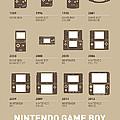 My Evolution Nintendo Game Boy Minimal Poster by Chungkong Art
