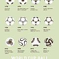 My Evolution Soccer Ball Minimal Poster by Chungkong Art