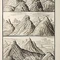 Alpine Geology Flood Evidence Scheuchzer. by Paul D Stewart