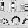 Dynamo Types, 19th Century by