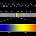 Electromagnetic Spectrum Print by Seymour