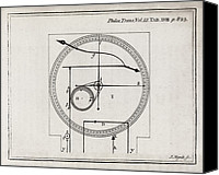 Contraction Canvas Prints - Metalline Thermometer, 18th Century Canvas Print by Middle Temple Library