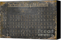 Antique Painting Canvas Prints - Periodic Table of the Elements Canvas Print by Grace Pullen