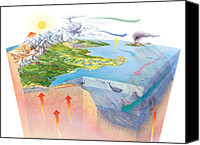 Water Cycle Canvas Prints - Physical Geography Canvas Print by Gary Hincks