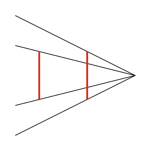Ponzo's Illusion Print by