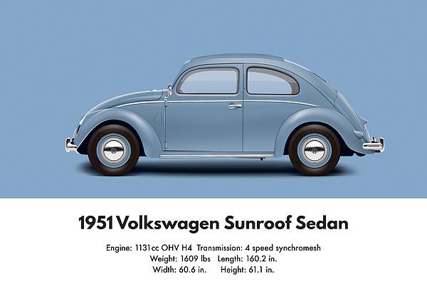 1951 Volkswagen Deluxe Sedan - Azure Blue Print by Ed Jackson