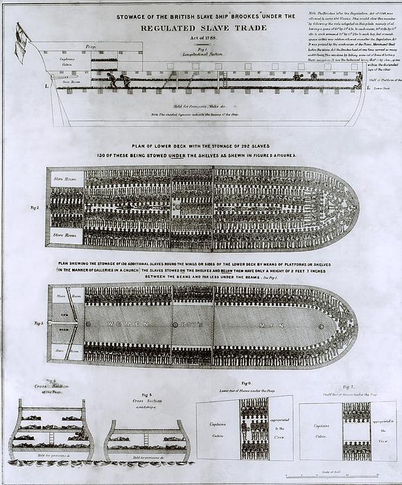 British Abolitionist Created Broadside Print by Everett