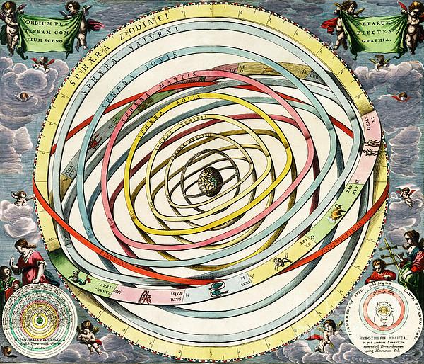 Planetary Orbits Harmonia Print by Science Source