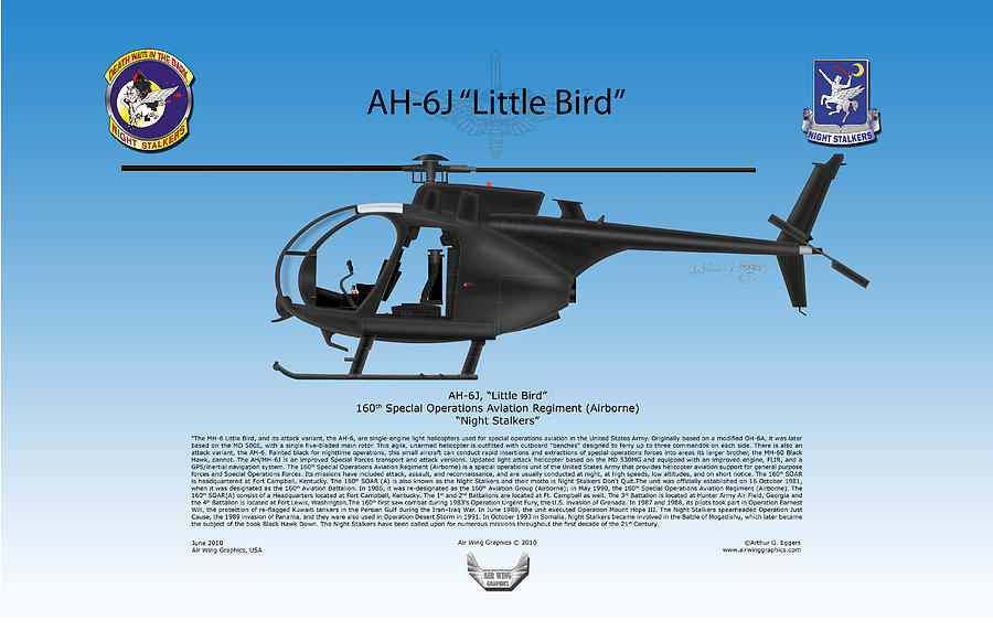 Ah-6j Digital Art - Ah-6j Little Bird by Arthur Eggers