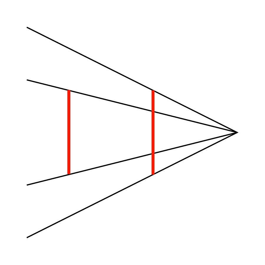 Angle Illusion Photograph - Ponzos Illusion by