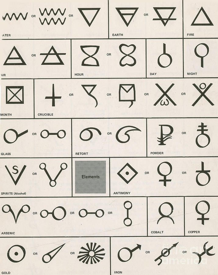 Historic Photograph - Alchemy Symbols by Science Source