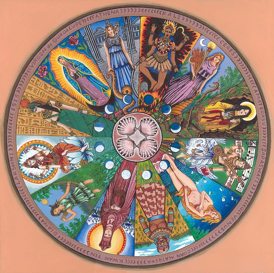 Virgin Of Guadalupe Painting - Goddess Wheel Guadalupe by James Roderick