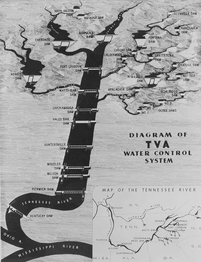 History Photograph - Map Diagrams The Functions The New Deal by Everett