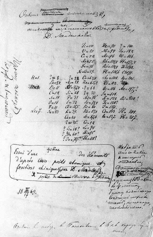 Mendeleyev Photograph - Mendeleyevs Periodic Table, 1869 by Ria Novosti