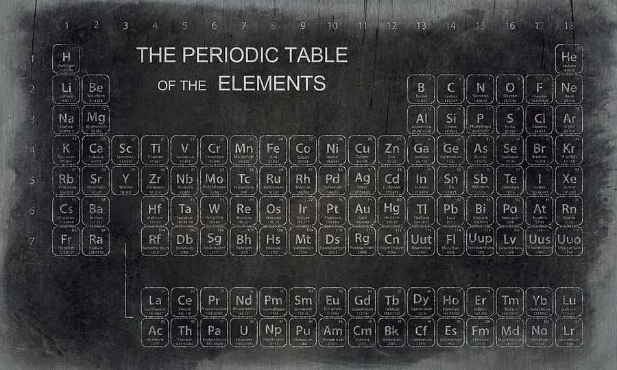 periodic Table Digital Art - Minimalist Periodic Table by Daniel Hagerman