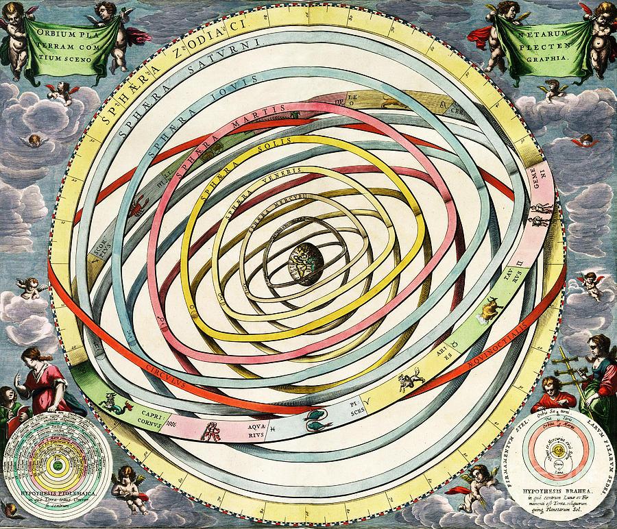 Planetary Orbits Harmonia Photograph