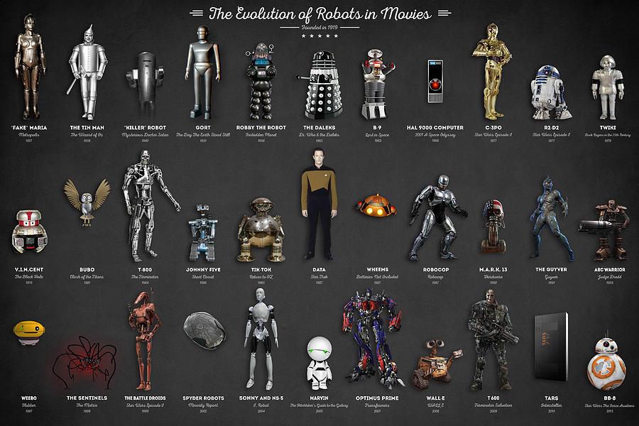 the evolution of robots in movies digital art by taylan soyturk. Black Bedroom Furniture Sets. Home Design Ideas