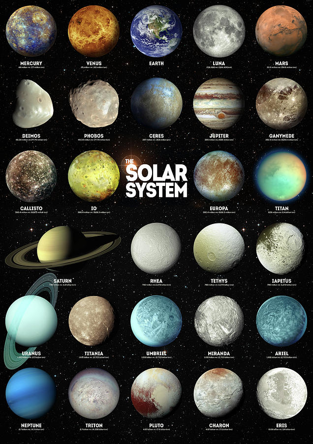 The Solar System Digital Art