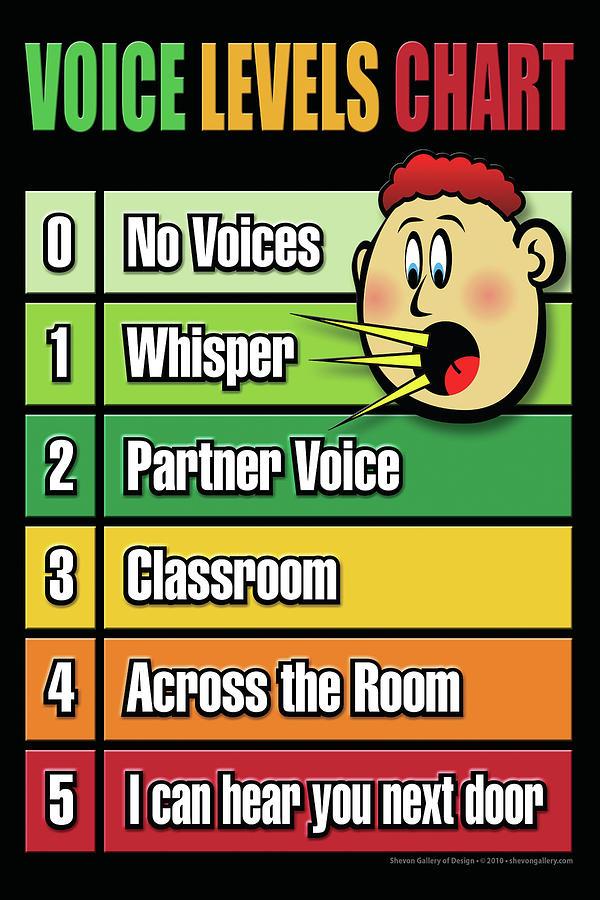 Voice Level Chart Digital Art - Voice Level Poster -1 by Shevon Johnson