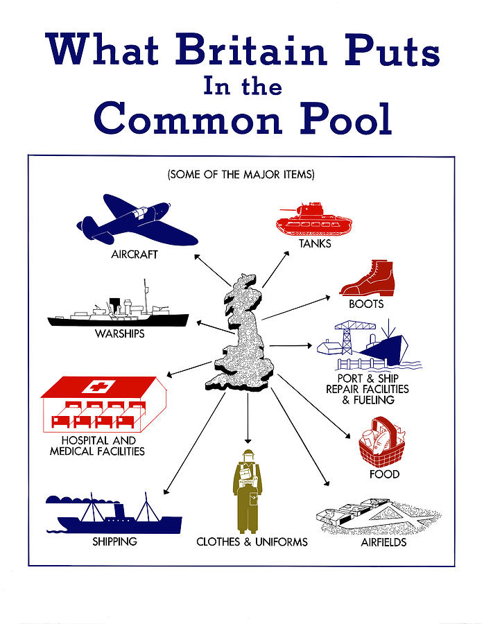 Wwii Mixed Media - What Britain Puts In The Common Pool by War Is Hell Store