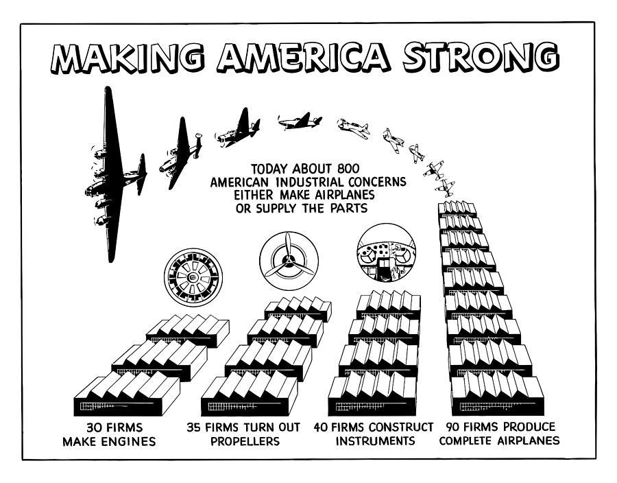 Airplanes Digital Art - Ww2 Airplane Supply Cartoon  by War Is Hell Store